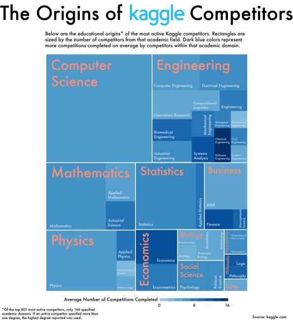 KaggleCompMean