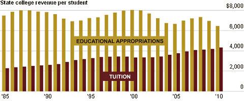 state_school_funding